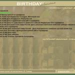Birthday millennium как пользоваться