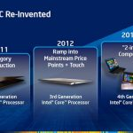 Intel core i7 4770 cpu