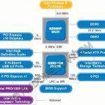 Gigabyte ga 8i945p g rh поддержка процессоров