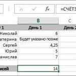 Excel посчитать количество ячеек с текстом
