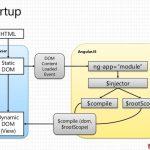 Angular и angularjs в чем разница