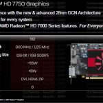 Amd radeon hd 7770 cape verde