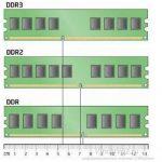 Acer aspire добавить оперативную память