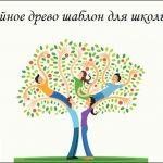 Family tree картинки шаблоны