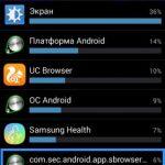 Com sec android app keyguard что это