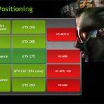 Nvidia geforce gtx 270
