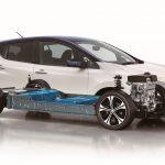 Nissan leaf емкость батареи