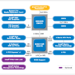 Intel desktop board d945gtp d945plm
