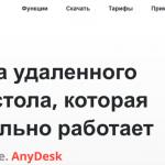 Anydesk что это за программа отзывы