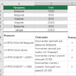 Excel сколько раз встречается значение в столбце