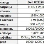 Dell ultrasharp u2312hm матрица e ips