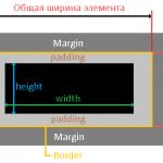 Html ширина текста по ширине блока
