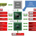 Amd 990fx чипсет характеристики