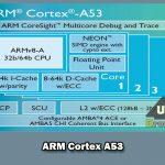 Arm cortex a53 dual core cpu