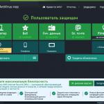 Avg antivirus плюсы и минусы