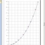 Advanced grapher как построить график