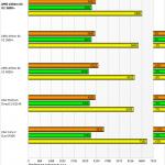 Amd athlon 64 x2 dual core 3800