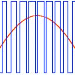 Arduino изменить частоту шим
