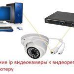 Ip видеорегистратор схема подключения