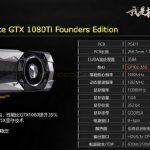 Gtx 1080 titan x 12gb