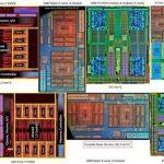 Ghz что это в процессоре