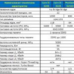 Intel core i3 3240 разгон