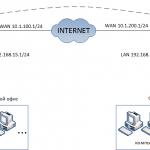 Mikrotik настройка sstp сервера