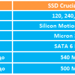 Crucial bx500 ssd 120gb