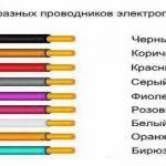 L1 l2 l3 фазы цвета