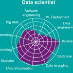 Data scientist что за профессия