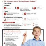 Mos ru портал госуслуг электронный дневник учащегося