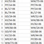 Excel как сравнить два столбца на совпадения