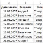 Excel поиск одинаковых значений в двух столбцах