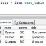 Excel подключение к внешним данным