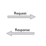 Http это протокол передачи гипертекста