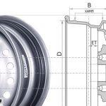 Et50 что означает на колесных дисках