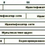 Ip адресация и маршрутизация