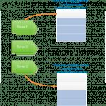C параллельное выполнение кода