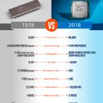 Intel core i7 8086
