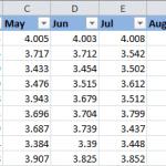 Excel цвет ячейки в зависимости от значения
