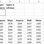 Excel поиск нескольких значений в столбце