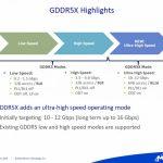 Gddr5 и gddr5x разница