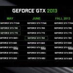 Geforce gtx 760 тест