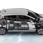 Nissan leaf мощность двигателя