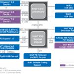 Intel p55 express chipset