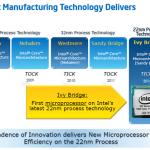 Intel core i7 3770k ivy bridge