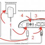 Mobile wifi вход в систему