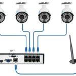 Poe инжектор для ip камер схема подключения