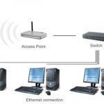 7 Что такое серверы сети