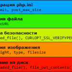 Php загрузка фото на сервер